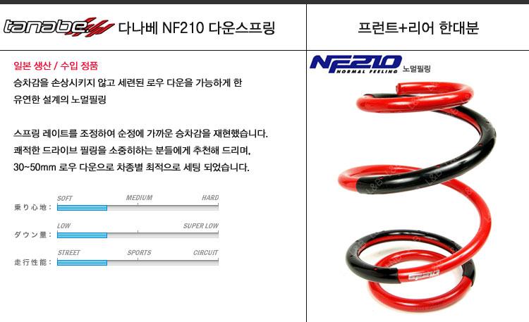lnb_tanabe_nf210.jpg